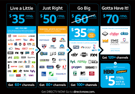 at t s pricing and packages for the streaming directv now service are attractive pared to traditional cable or satellite tv