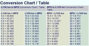 Nm To Ft Lb Conversion Html In Julyjir Github Com Source