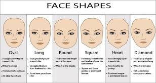 How To Find Your Hairstyle how to find the best hairstyle for your face shape hairstyles 6779 by stevesalt.us