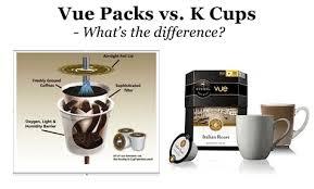 keurig vue vs k cup. Unique Keurig Kcupforvue  Keurig Coffee Reviews  Vue And Vs K Cup