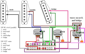 wiring suggestions for my over ambitious sss fender further down he posts a similar scheme only minus 1 tone knob and now it allows for neck bridge but you lose middle alone