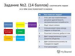 Презентация на тему Контрольный срез знаний по обществознанию в  3 Задание 2