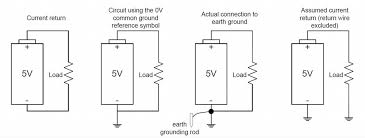 ground electrical circuit diagram wiring diagram rules electrical schematic grounding wiring diagram show an introduction to ground earth ground common ground