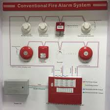 and fire alarm system wiring diagram wiring diagram fire alarm wiring diagram pdf 1493779059 on fire alarm system wiring diagram