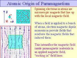 Atomic Origin Of Paramagnetism
