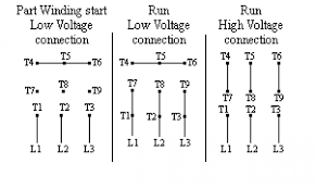dual voltage motor wiring diagram wiring diagram perf ce dual voltage motor wiring diagram wiring diagrams second 3 phase dual voltage motor to 240v wiring diagram dual voltage motor wiring diagram