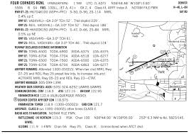 Vomm Approach Charts What Are Runway Declared Distances Aviation Stack Exchange