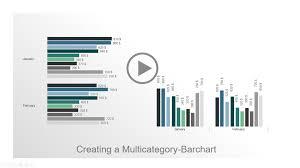 Axure Charts Interactive Charts Library Ki Seminare