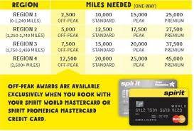 Free Spirit Spirit Airlines Frequent Flier Program