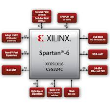 nexys 3 spartan 6 fpga trainer board xc6lx16 cs324 purchase in block diagram of spartan 6 xc6slx16