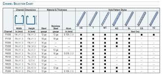 Channel Dimension Chart Aluminum Channel Dimensions Braveboutique Co