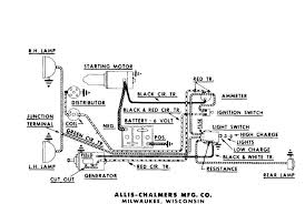 wiring diagram for allis chalmers c the wiring diagram from allis chalmers mfg co milwaukee wisconsin photo by wiring diagram