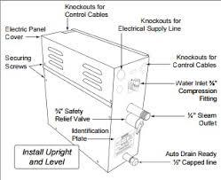 wiring diagram steam generator wiring image wiring steam generator on wiring diagram steam generator