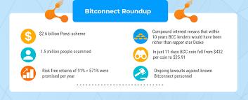 Bitconnect Referral Chart Bitconnect Scam The 2 6 Bn Ponzi Scheme 2019 Update
