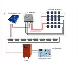 wiring diagram of solar panel system wiring diagram wiring diagram for solar panel system the