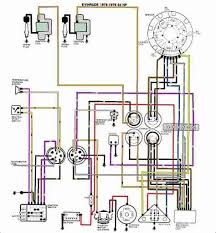 johnson outboard wiring harness wiring diagrams best monitoring1 inikup com omc wiring harness diagram wiring schematics for johnson outboards johnson outboard wiring harness