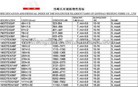 Polyester Yarn Fdy 150 48 Buy Polyester Yarn Fdy 150 48 Polyester Yarn Fdy 150 48 Polyester Yarn Fdy 150 48 Product On Alibaba Com