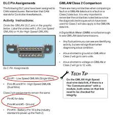 srt 4 dlc wiring diagram schematics pinoouts training materials technical documents this has the bcm on the high speed lan and
