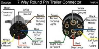 7 pole trailer plug wiring diagram images wiring diagram 6 way 7 pole round trailer plug wiring diagram for 7