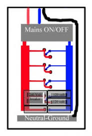 how does my fuse box work? fuse box in home getting to know your fuse box for fun and safety
