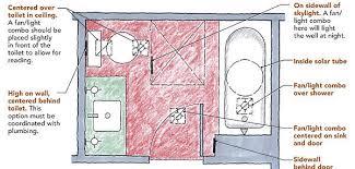 invisible ventilation for a better bath