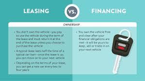 buy v lease lease v buy car rome fontanacountryinn com