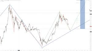 Bitcoin Price Prediction 2017 Chart Bitcoin Price Prediction 25 500 Around May 2020