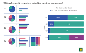Power View Pie Chart Bad Practices In Power Bi A New Series The Pie Chart