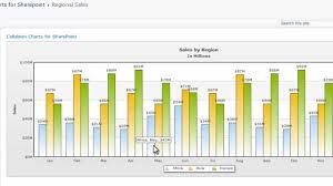 Create A Chart Using Csv Files