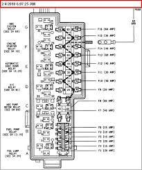 2004 jeep grand cherokee laredo fuse box diagram wiring diagrams 1995 jeep cherokee fuse box location at 1995 Jeep Grand Cherokee Laredo Fuse Diagram