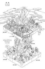 Biotope佐宗氏が新刊直感と論理をつなぐ思考法 Vision Drivenを発売