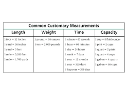 24hr Conversion Chart Measuring Conversions Clinalytica Co