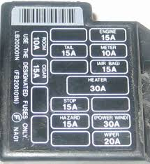 mazda mx 5 miata questions cannot the interior fusebox for cannot the interior fusebox for a 1993 na i have looked everywhere any ideas