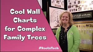 Cool Family Tree Wall Charts To Showcase Complex Trees Or Military History