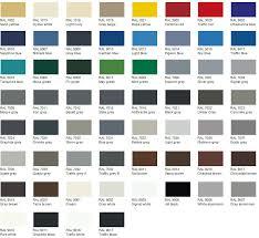 Ral Colour Chart Uk Shopfront And Glazing
