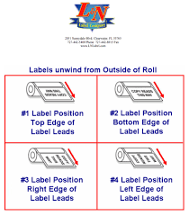 Label Unwind Chart 5 Tips To Get Your Labels Printed Fast L N Label