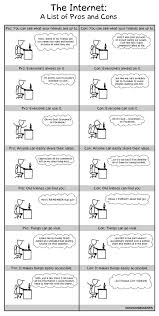 The Internet A List Of Pros And Cons Tech Fun Pinterest Funny