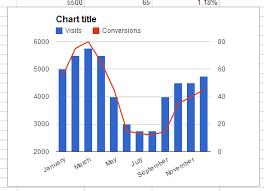 4 Spreadsheet Tricks In Google Drive Seer Interactive