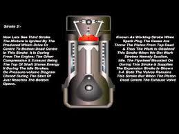 four strock petrol engine working principle flv four strock petrol engine working principle flv