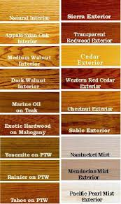 chair kits. penofin color chart / adirondack chair kit chairs kits and furniture from wood new england