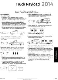 Truck Weight Chart Truck Payload Basic Truck Weight Definitions Esourcebook
