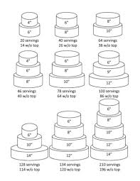 Round Cake Size Chart Cake Serving Chart So We Need A Lot Of Cake Weddings