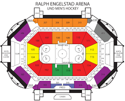 Und Mens Hockey Vs Omaha Ralph Engelstad Arena