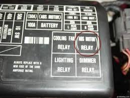 honda accord wiring diagram images toyota camry timing belt honda cr v fuse box diagram honda civic main relay er honda