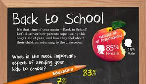 Year Round School Pros And Cons Hrf