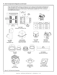 heat and glo fireplace manual junsa us b vent components diagrams continued heat amp glo fireplace