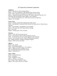 Human Rights Officer Resume Examples Templates Police Sample