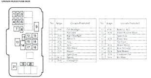 2000 mercedes s430 fuse diagram fuse diagram wiring diagram fuse box 2000 mercedes s430 fuse diagram v fuse box layout wiring v fuse diagram wiring diagram 2000 2000 mercedes s430 fuse diagram