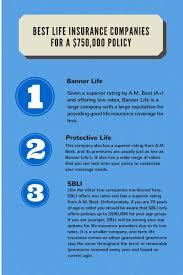 term life insurance quotes ontario raipurnews