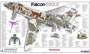 similiar private jet cockpit diagram keywords 900 interior charter a dassault falcon 900lx private jet charter plc
